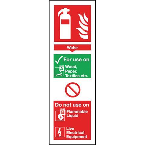 Signs Fire Extinguisher Water