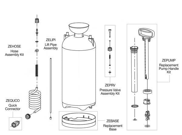Spare Parts for ZE14L:- Pressure Release Valve - Zeneka - Dust suppression accessories - Lapwing UK