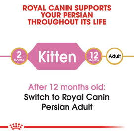 Royal Canin Persian Kitten Cat Food - pet-club-india