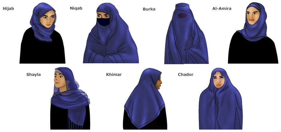 What Are The Essential Tips To Buying Hijabs Online?