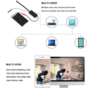 DIY WiFi IP Mini Camera P2P Wireless Micro webcam HD 1080P