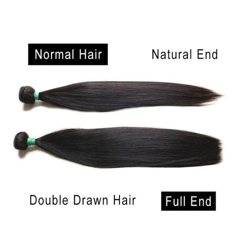 Image of Mink Virgin Double Drawn Remy Straight Hair 3pc. - SilkyHairShop.com