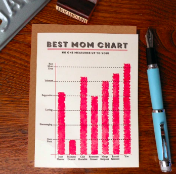 Best Mom Chart Card