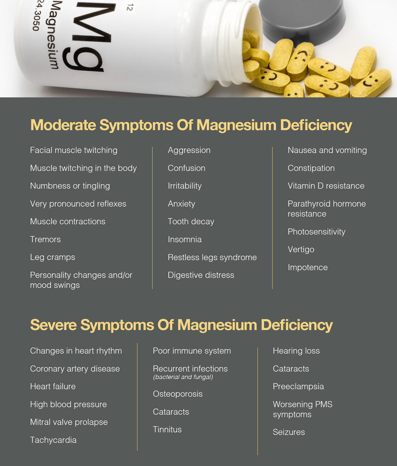 Here are the moderate and severe symptoms of magnesium deficiency.
