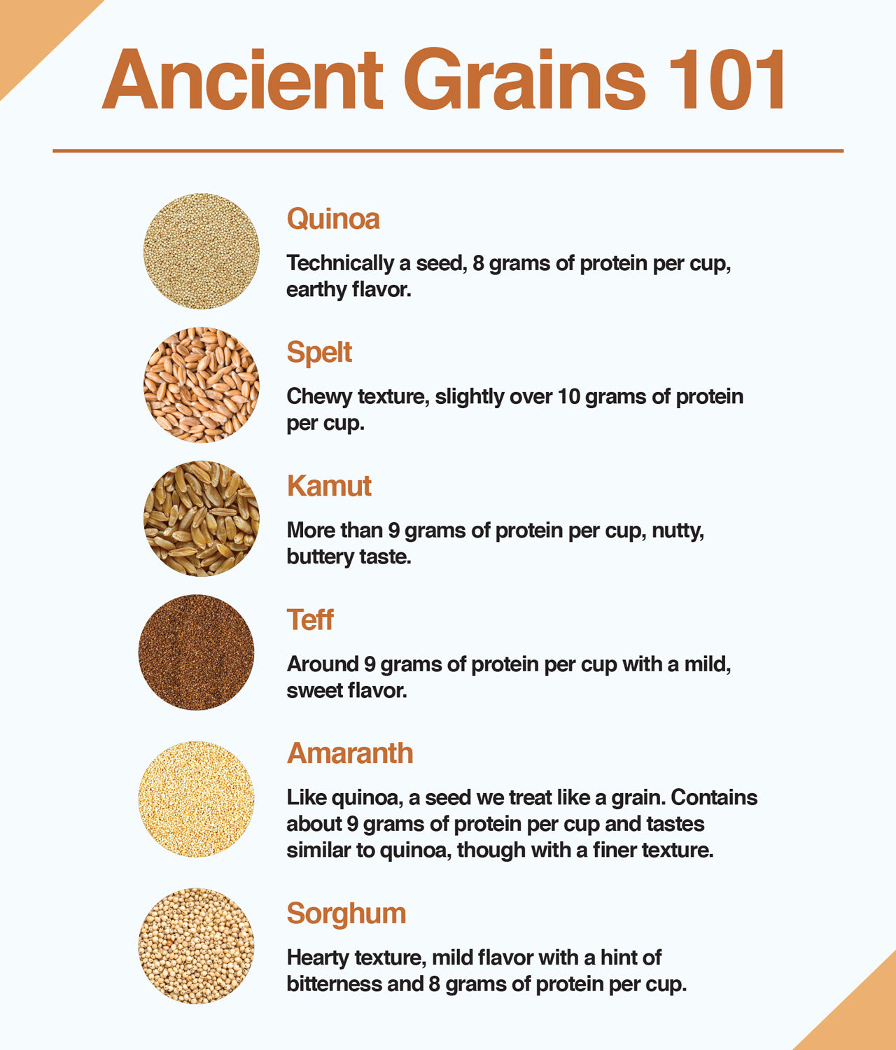 Ancient grains to eat
