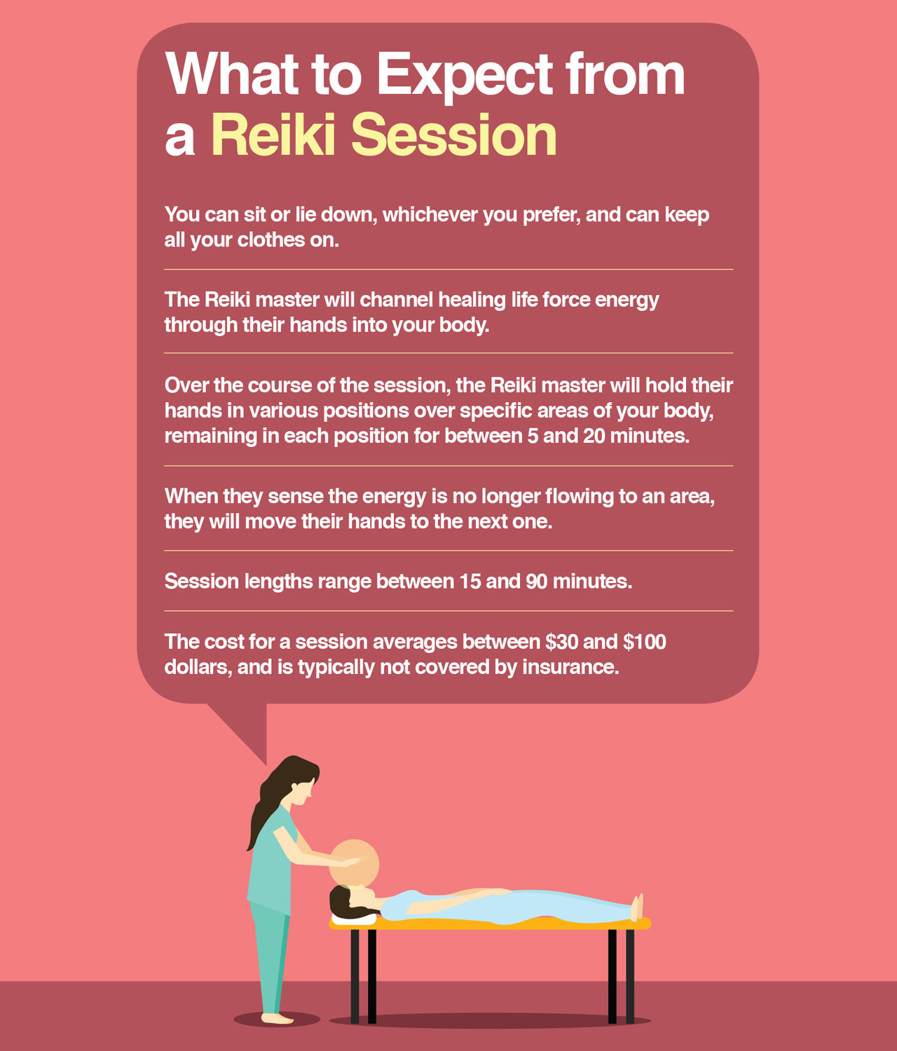 Here is what to expect from a Reiki session.