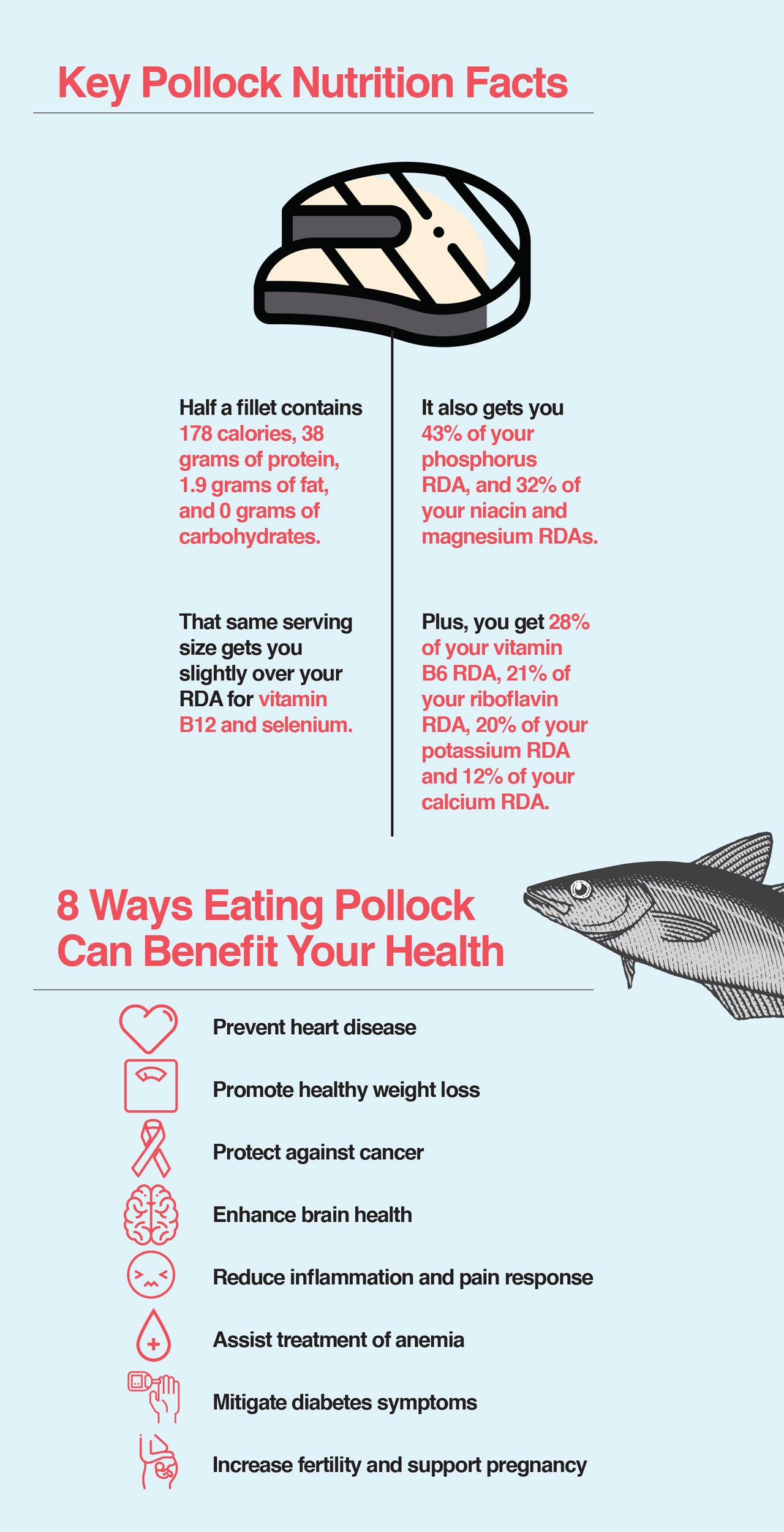 Here are the nutritional facts and health benefits for Pollock.