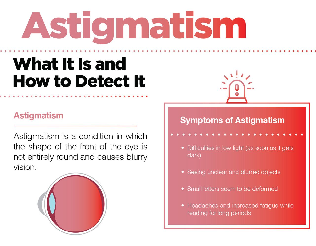 What is astigmatism and how to detect it