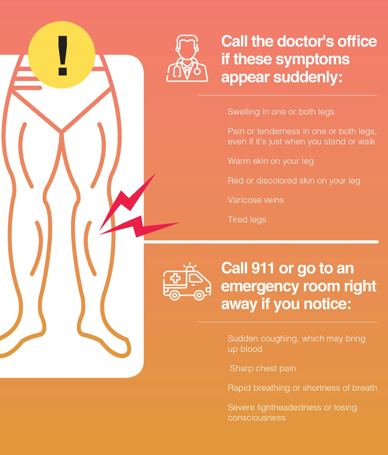 Warning signs of deep vein thrombosis