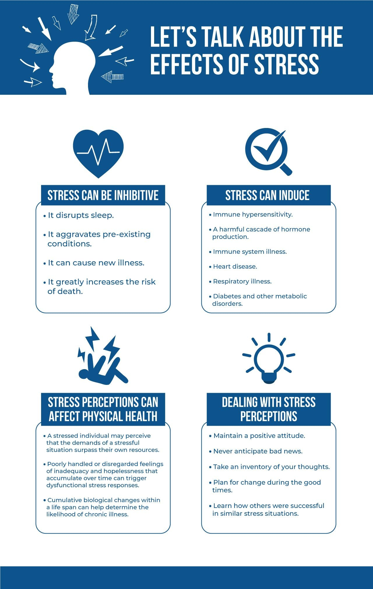Dealing with the effects of stress.