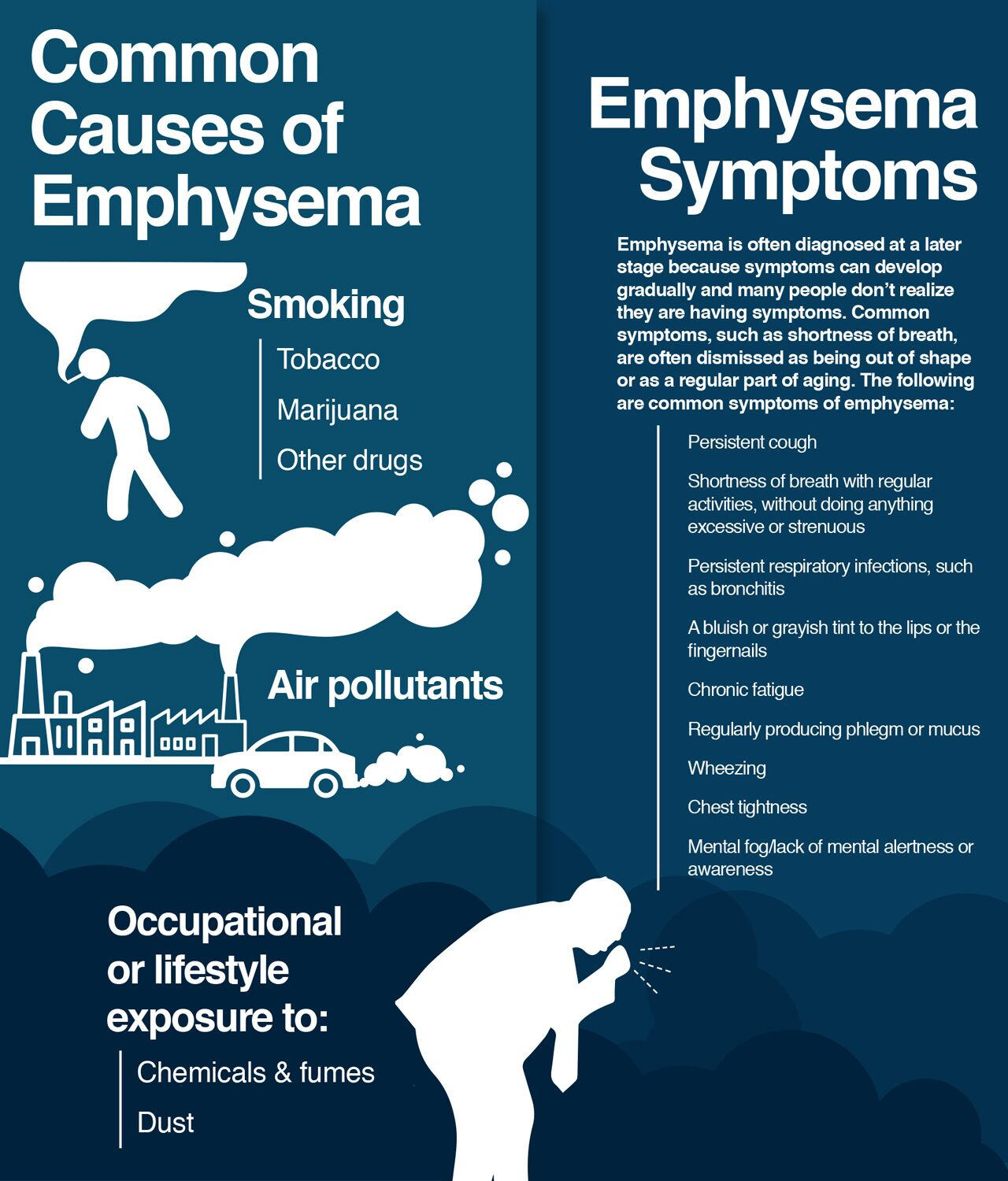 Causes and symptoms of emphysema