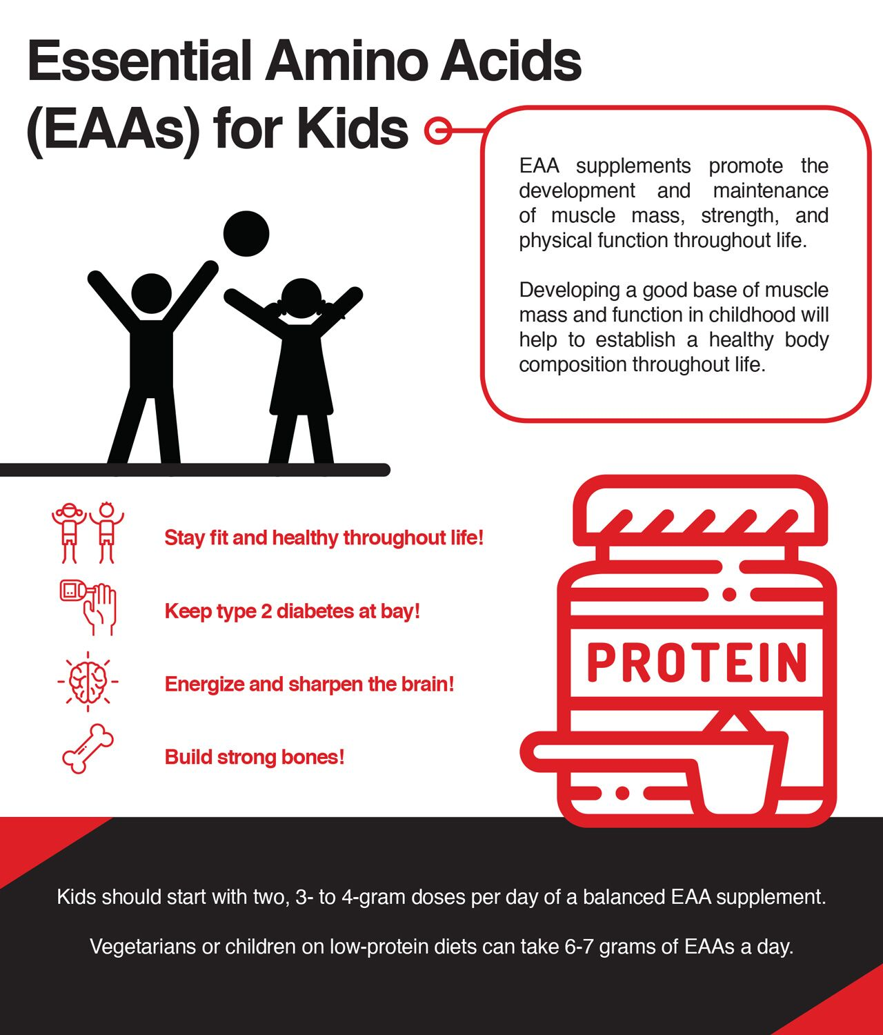 Should kids take essential amino acid supplements?