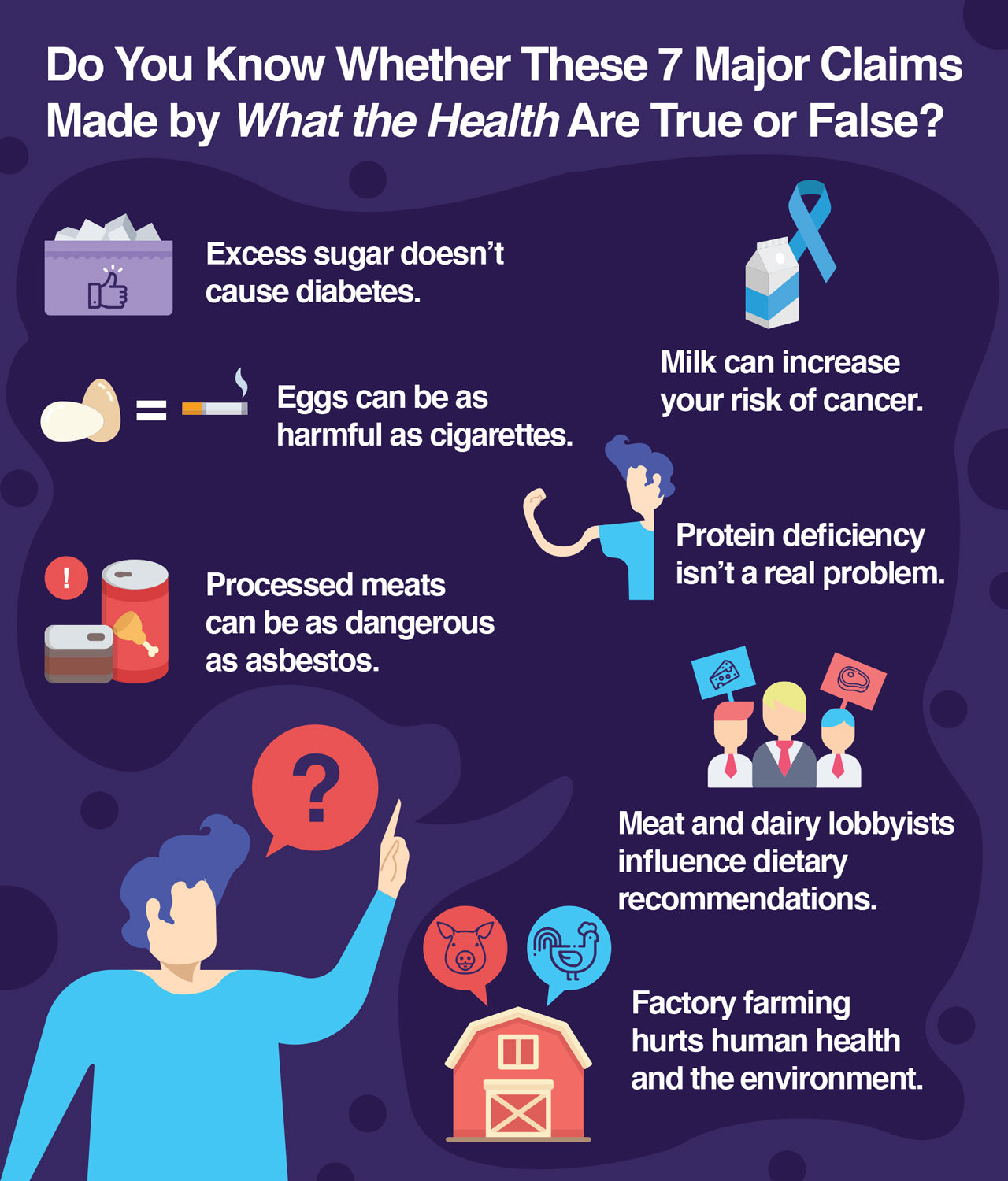 Test your knowledge on What the Health with these facts