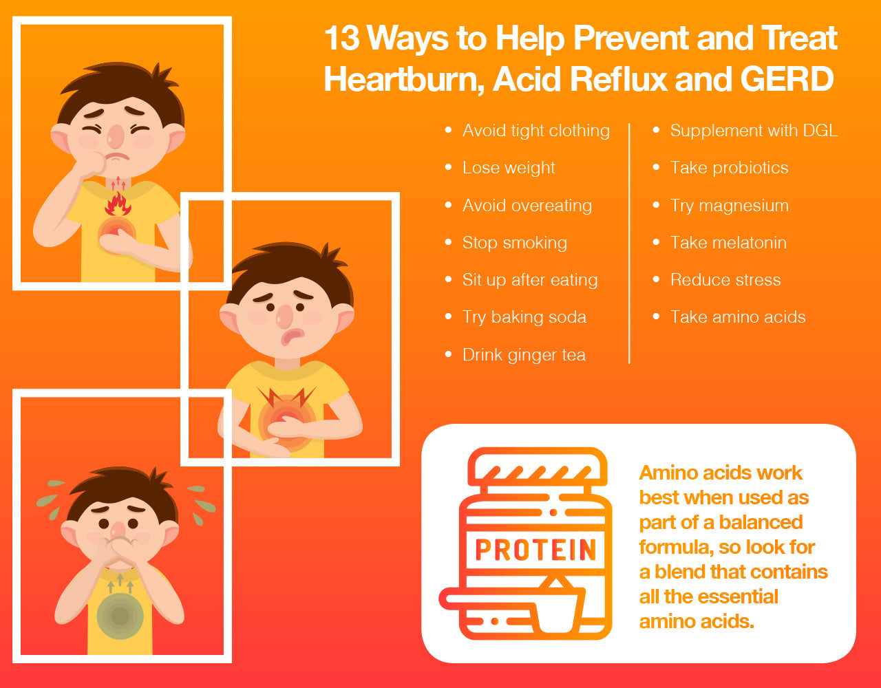 Prevent and treat heartburn, acid reflux and GERD