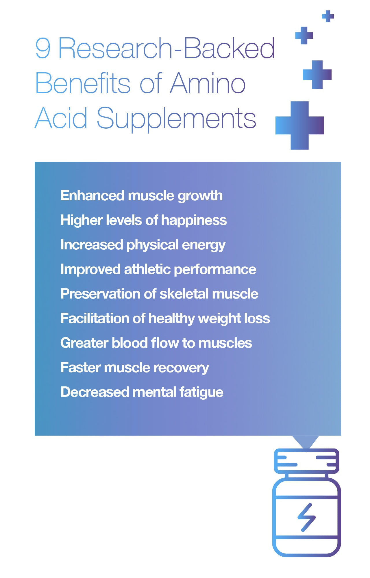 9 Research-Backed Benefits of Amino Acid Supplements