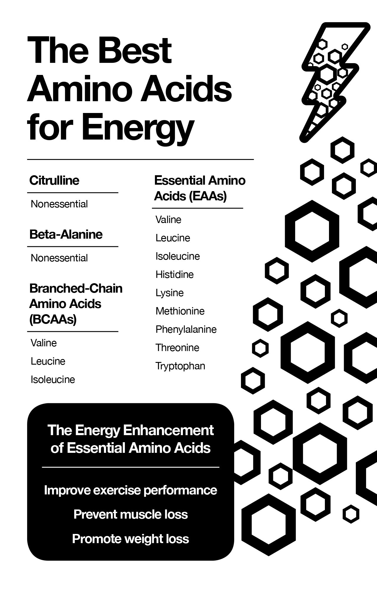 The best amino acids for energy.