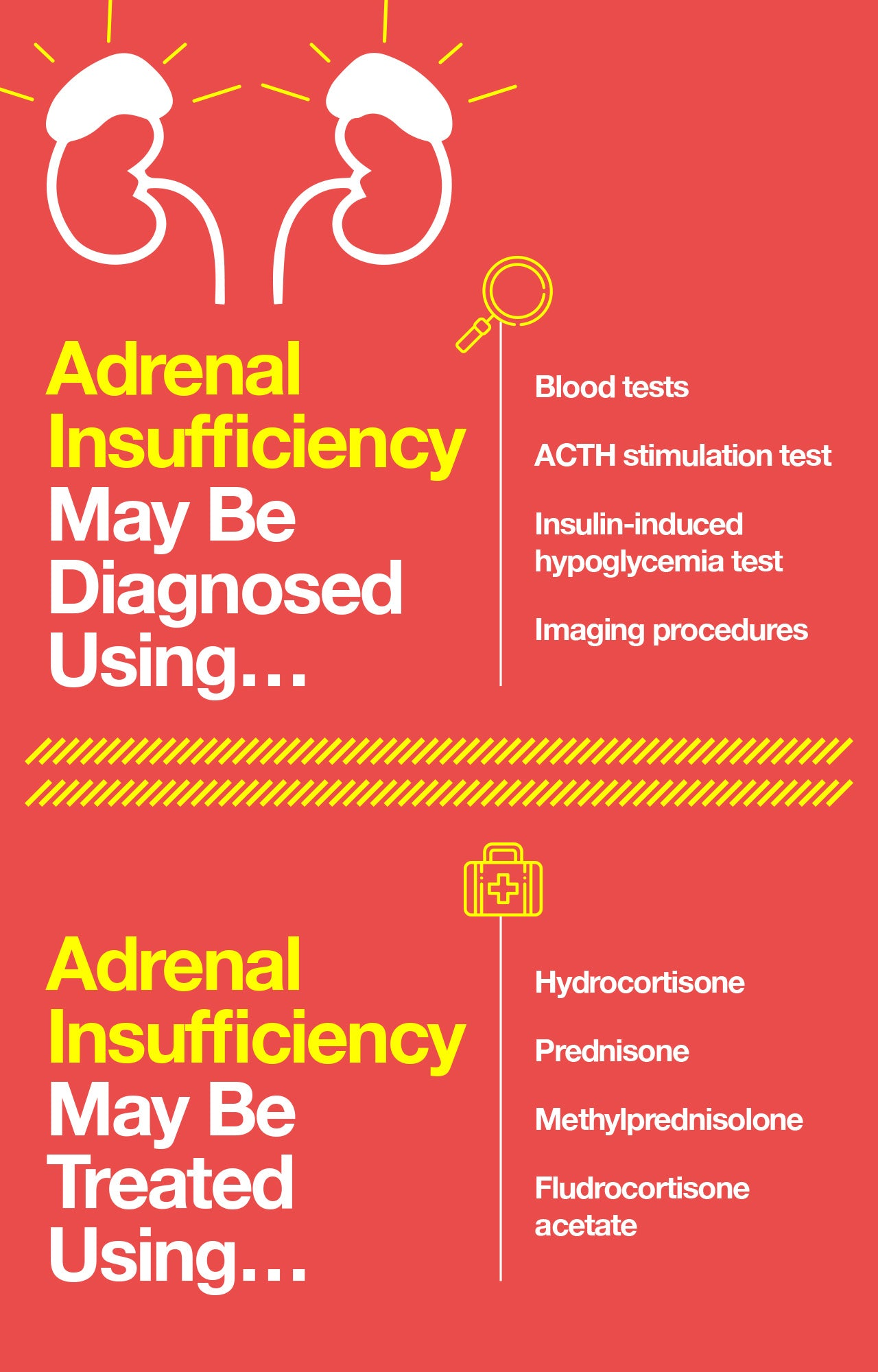 How to diagnose and treat adrenal insufficiency