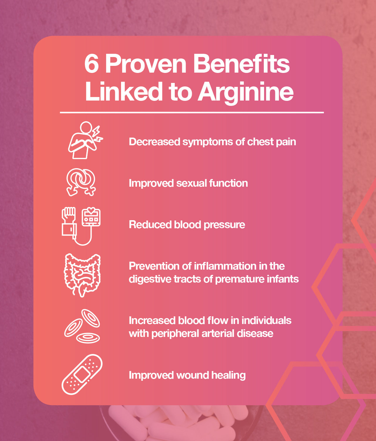 Proven benefits of arginine
