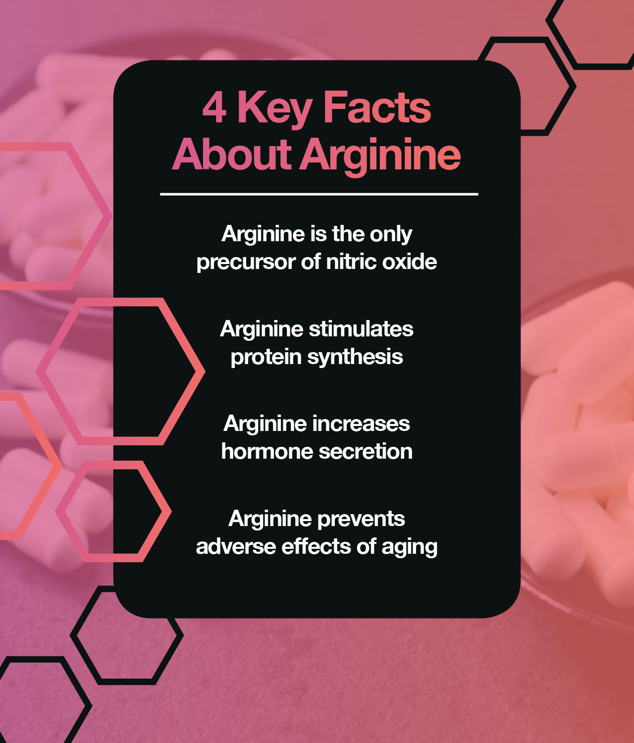 Facts about the amino acid arginine