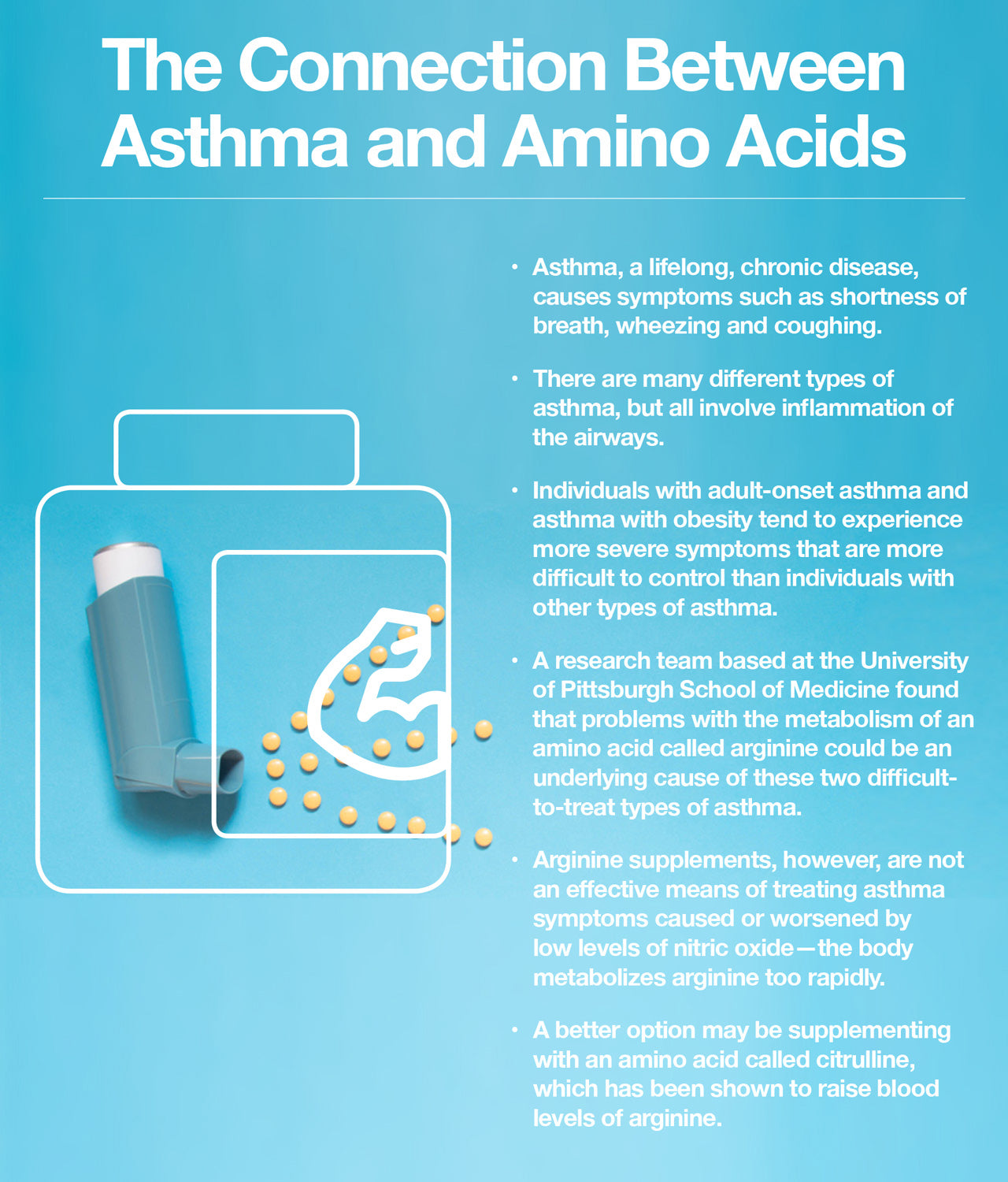 The Connection Between Asthma and Amino Acids