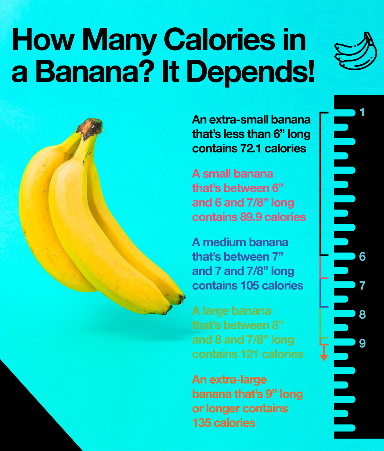 How Many Calories in a Banana? It Depends!