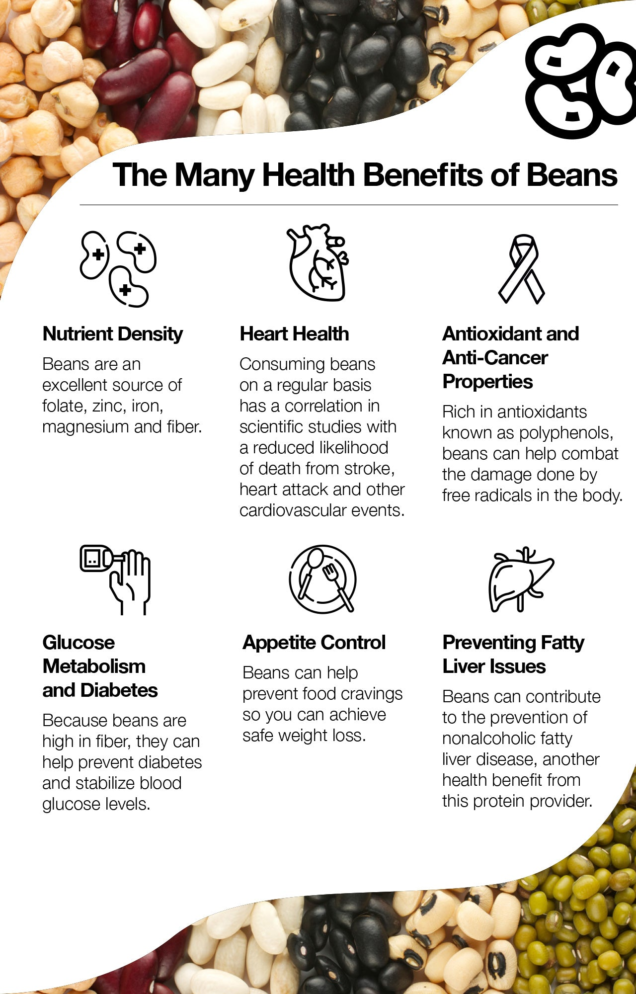 The Many Health Benefits of Beans