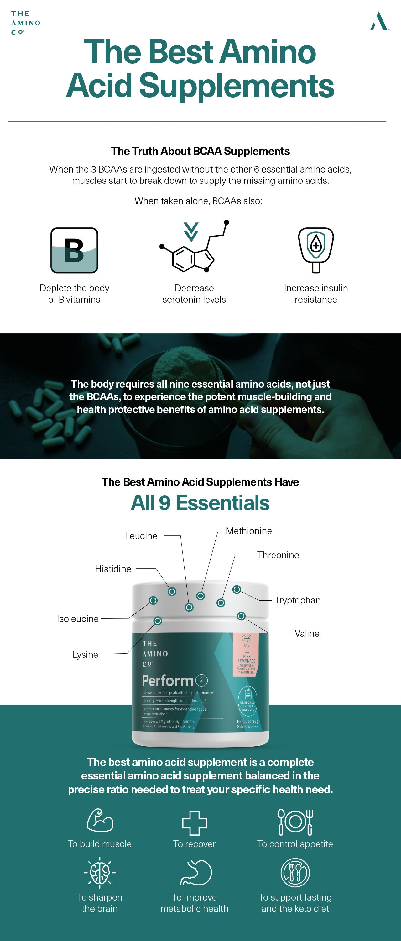 The Best Amino Acid Supplements