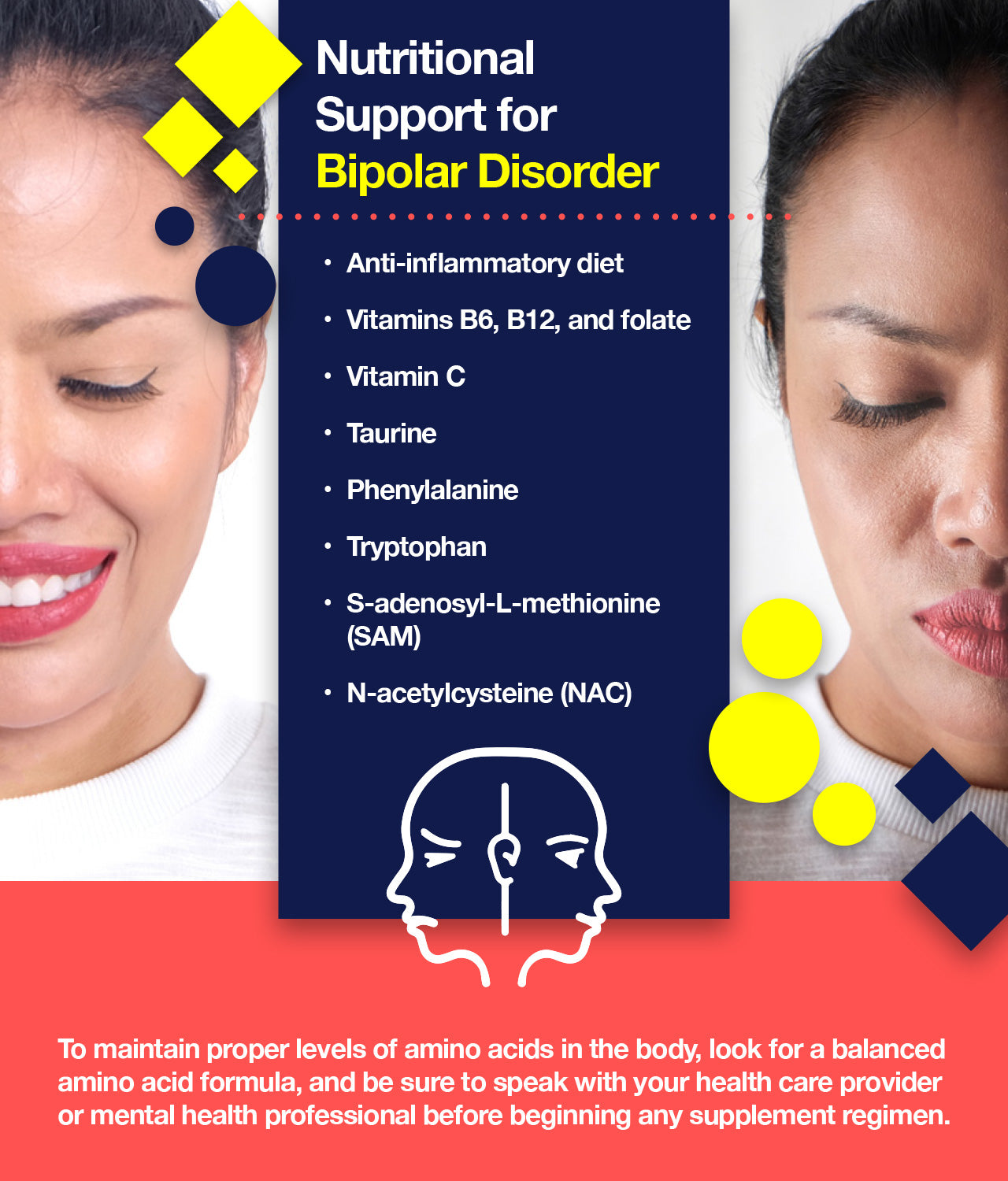 Nutritional support for bipolar disorder