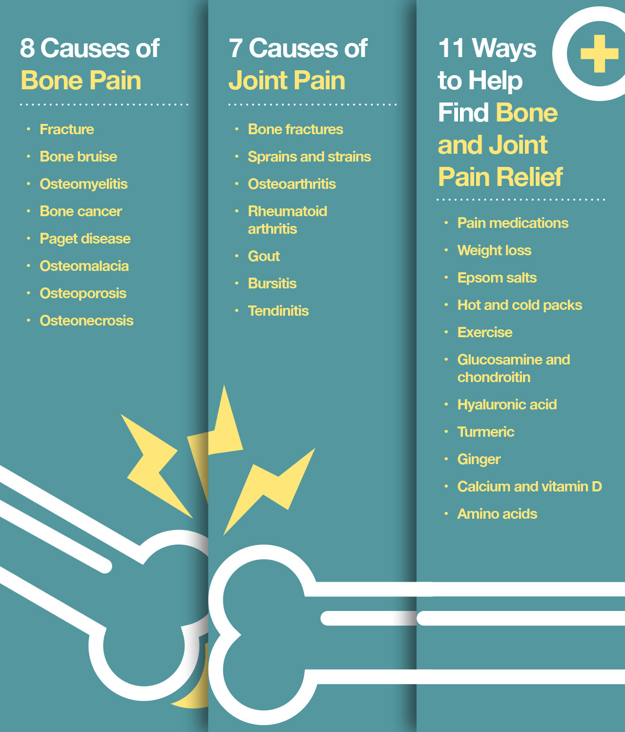 Causes of Bone and  Joint Pain and Ways to Help Pain Relief