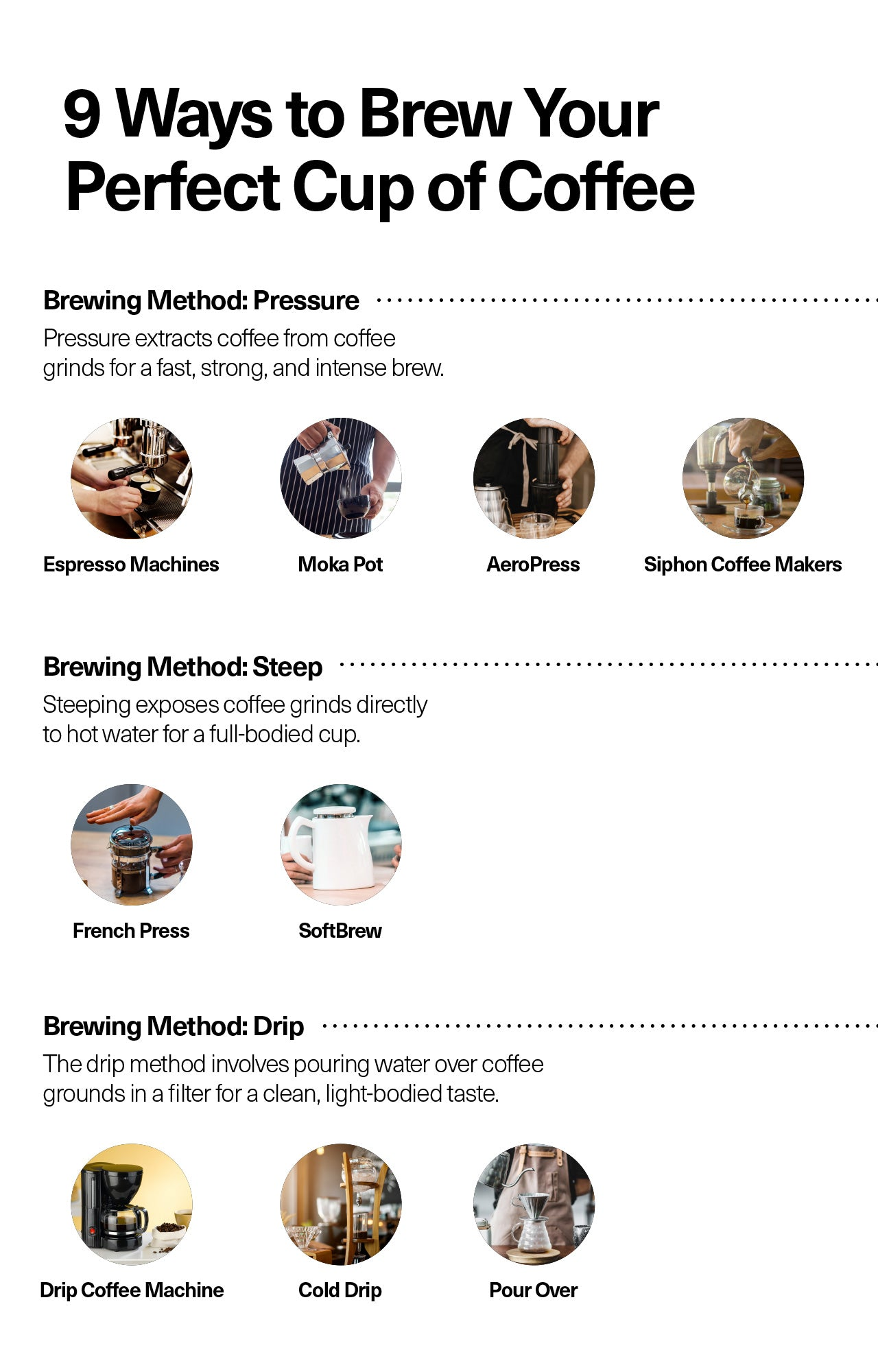 9 Ways to Brew Your Perfect Cup of Coffee