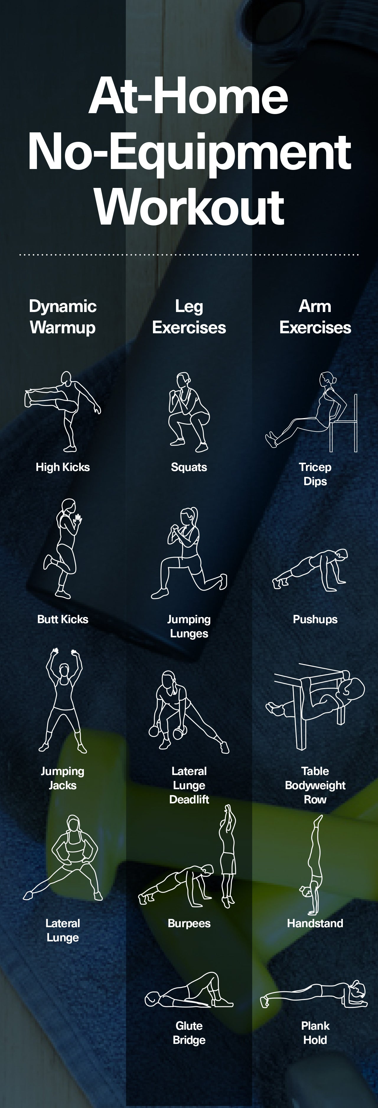 At-Home No-Equipment Workout