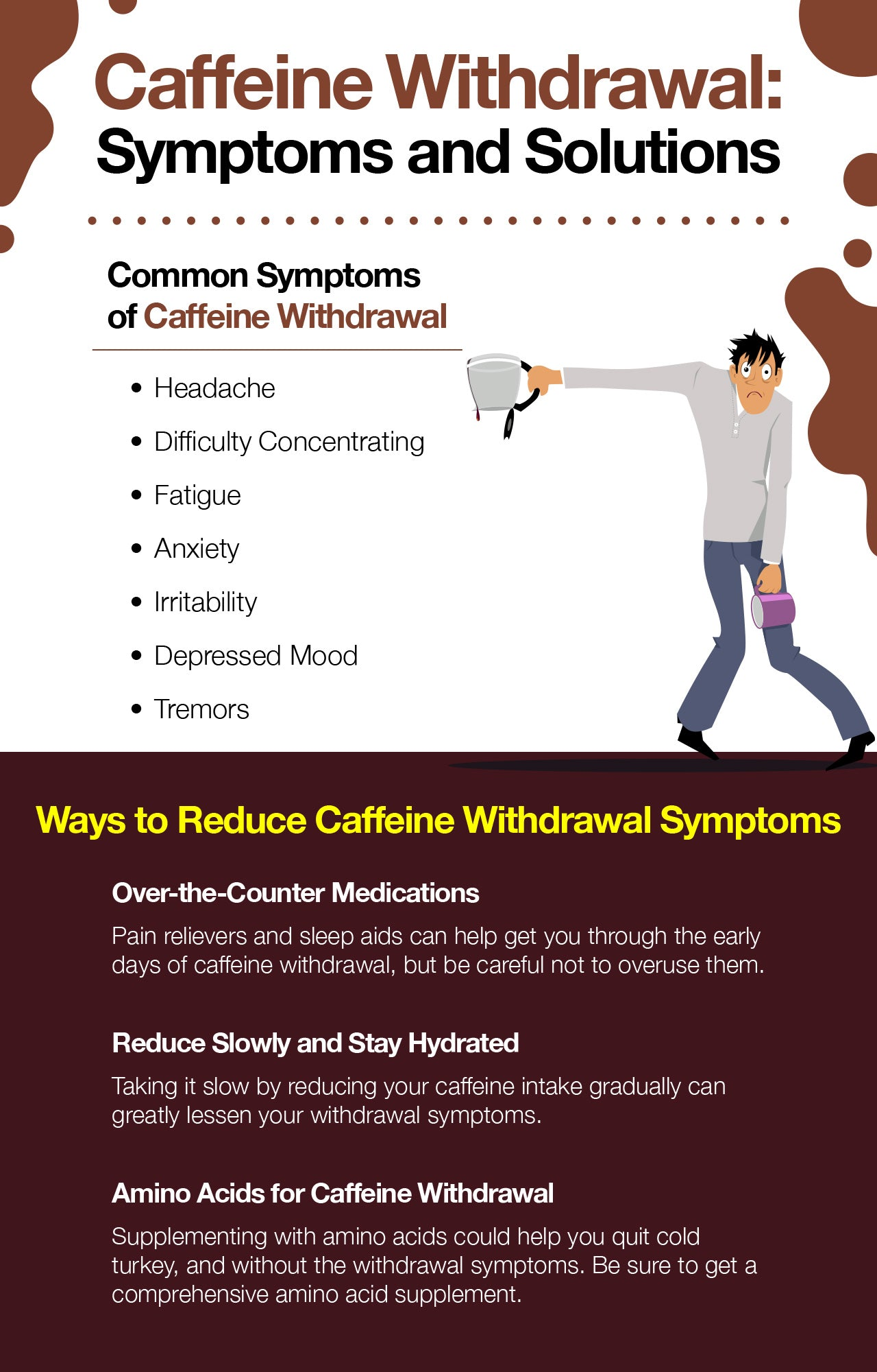 Caffeine withdrawal: symptoms and solutions.