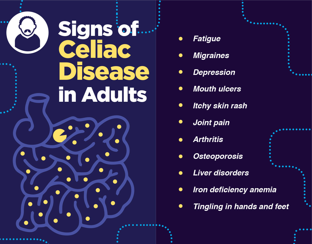Signs of celiac disease in adults