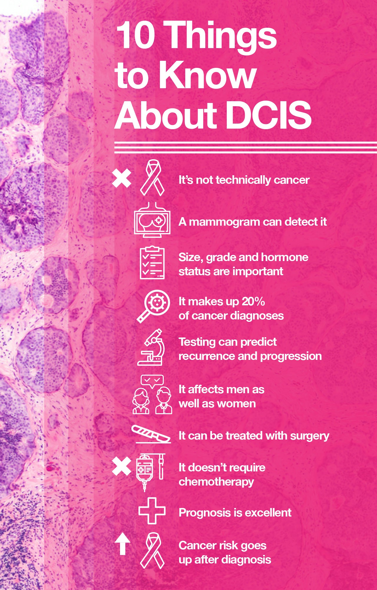 Things to know about DCIS