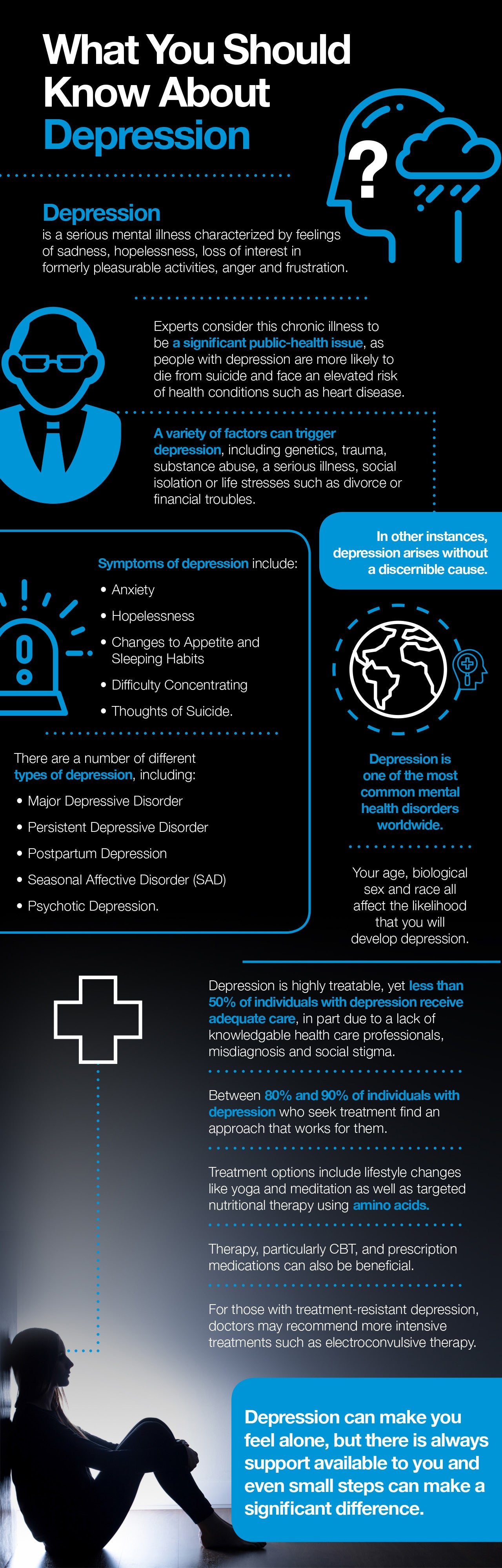 What You Should Know About Depression