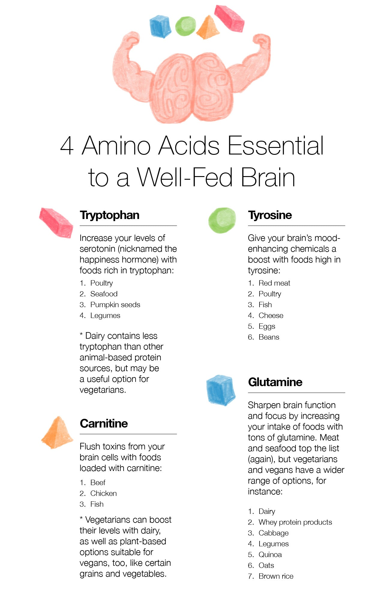 4 Amino Acids Essential to a Well-Fed Brain