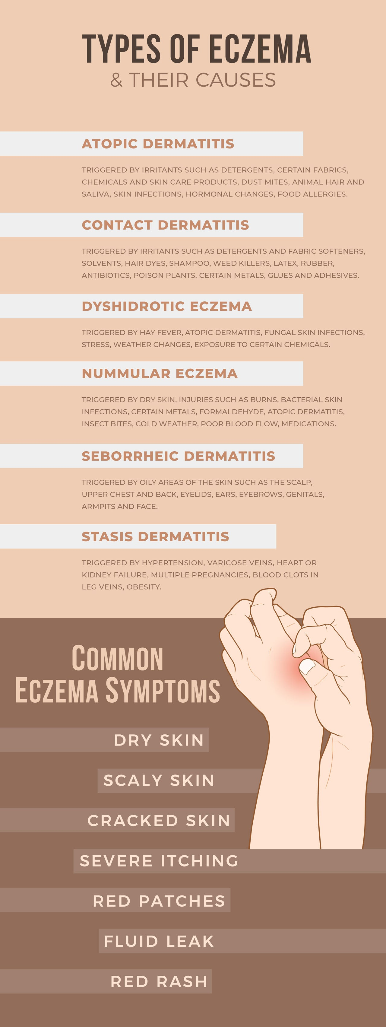 Eczema is a condition in which parts of your skin become red and itchy. Symptoms can be intense for a period of time, calm down, then surface again. More than 30 million Americans have some form of eczema. In this article, we're covering the types, the causes, the symptoms, and the eczema remedies for skin relief.