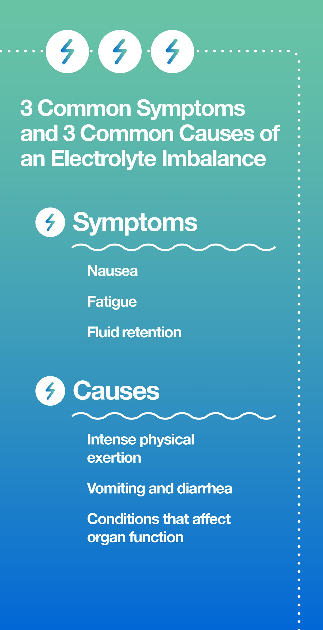 How to maintain an optimal electrolyte balance.