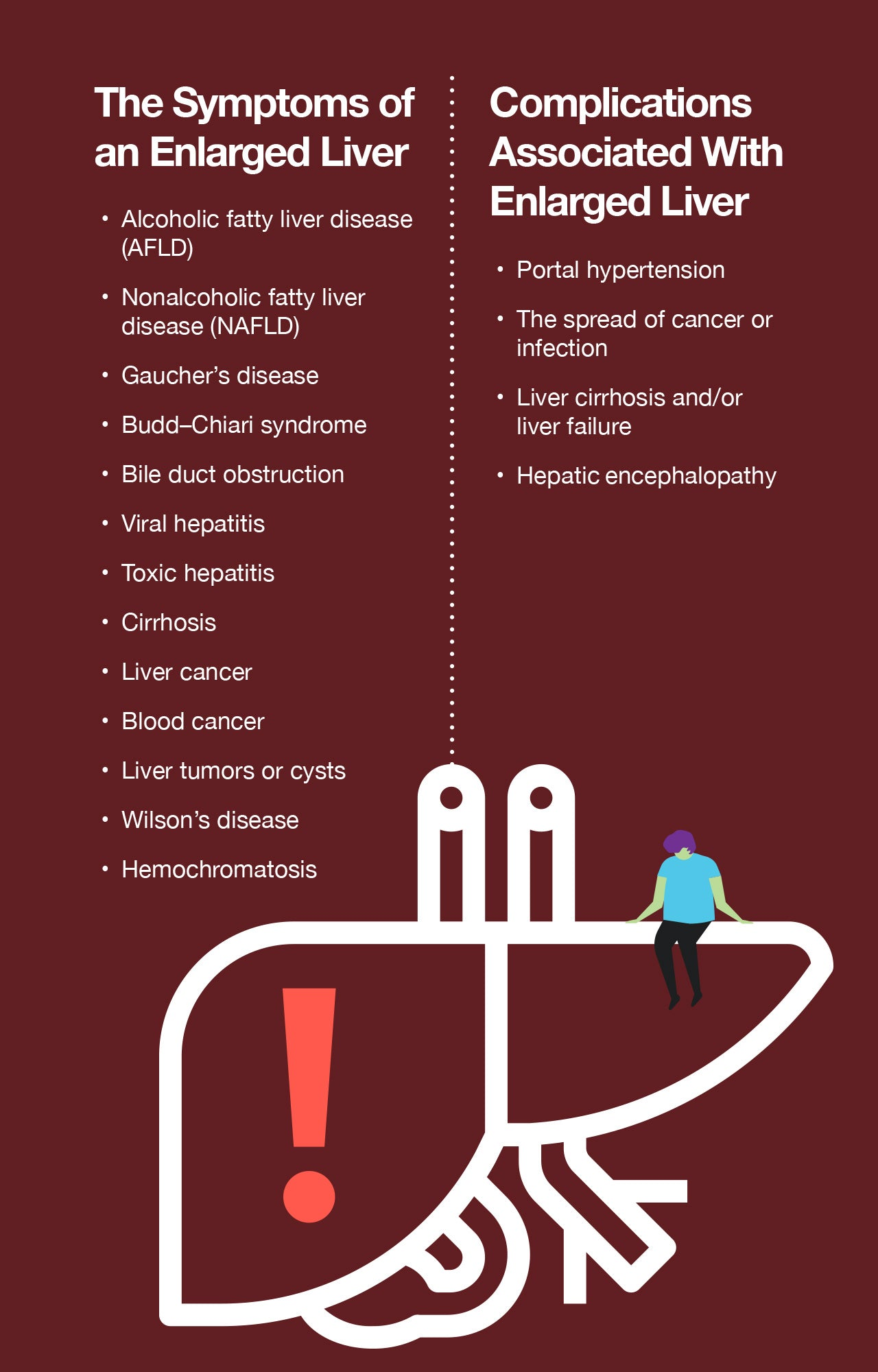 Common Causes of an Enlarged Liver