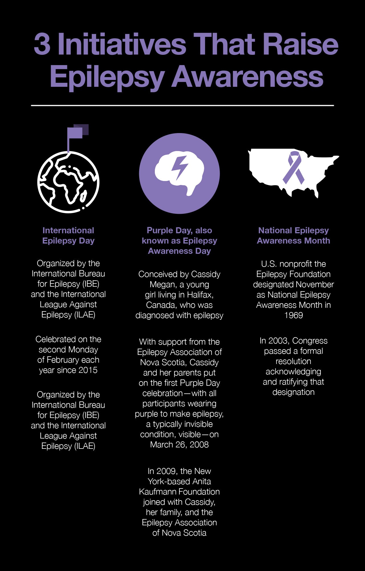 3 Initiatives That Raise Epilepsy Awareness