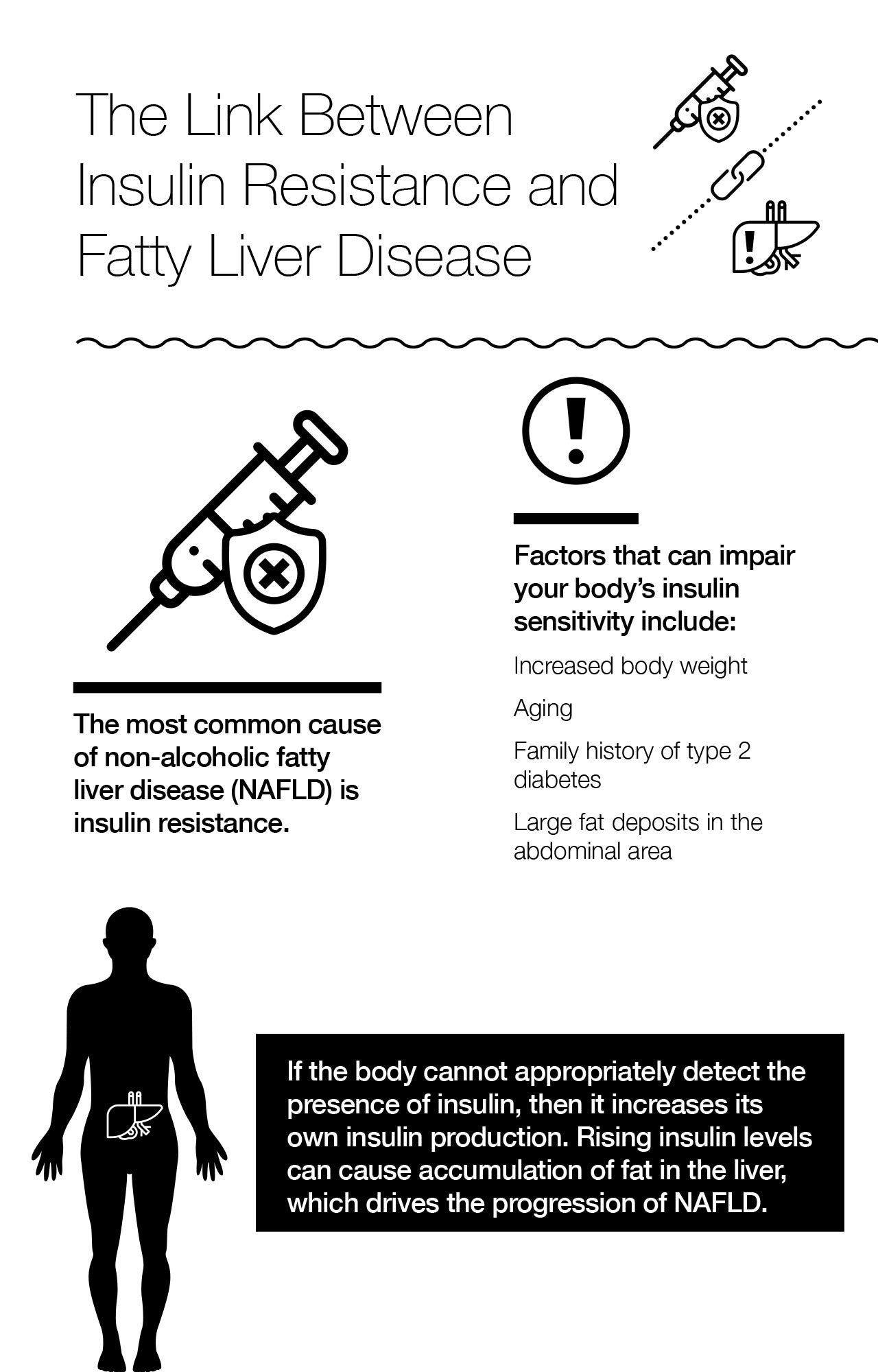 The Link Between Insulin Resistance and Fatty Liver Disease