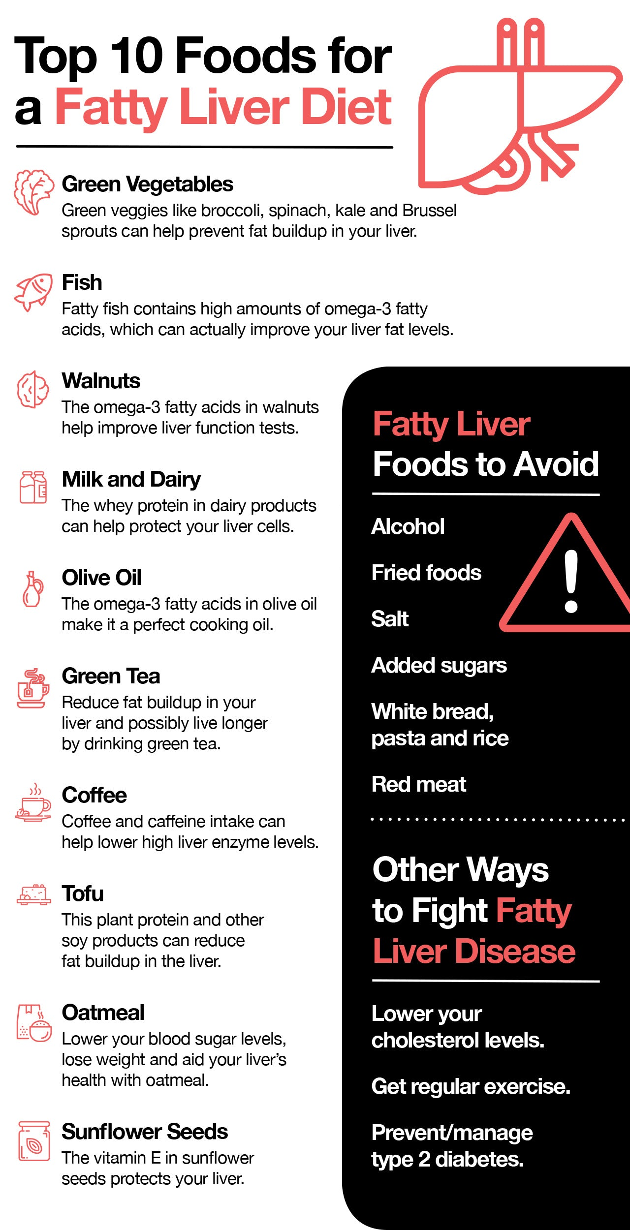 Top 10 fatty liver diet foods.