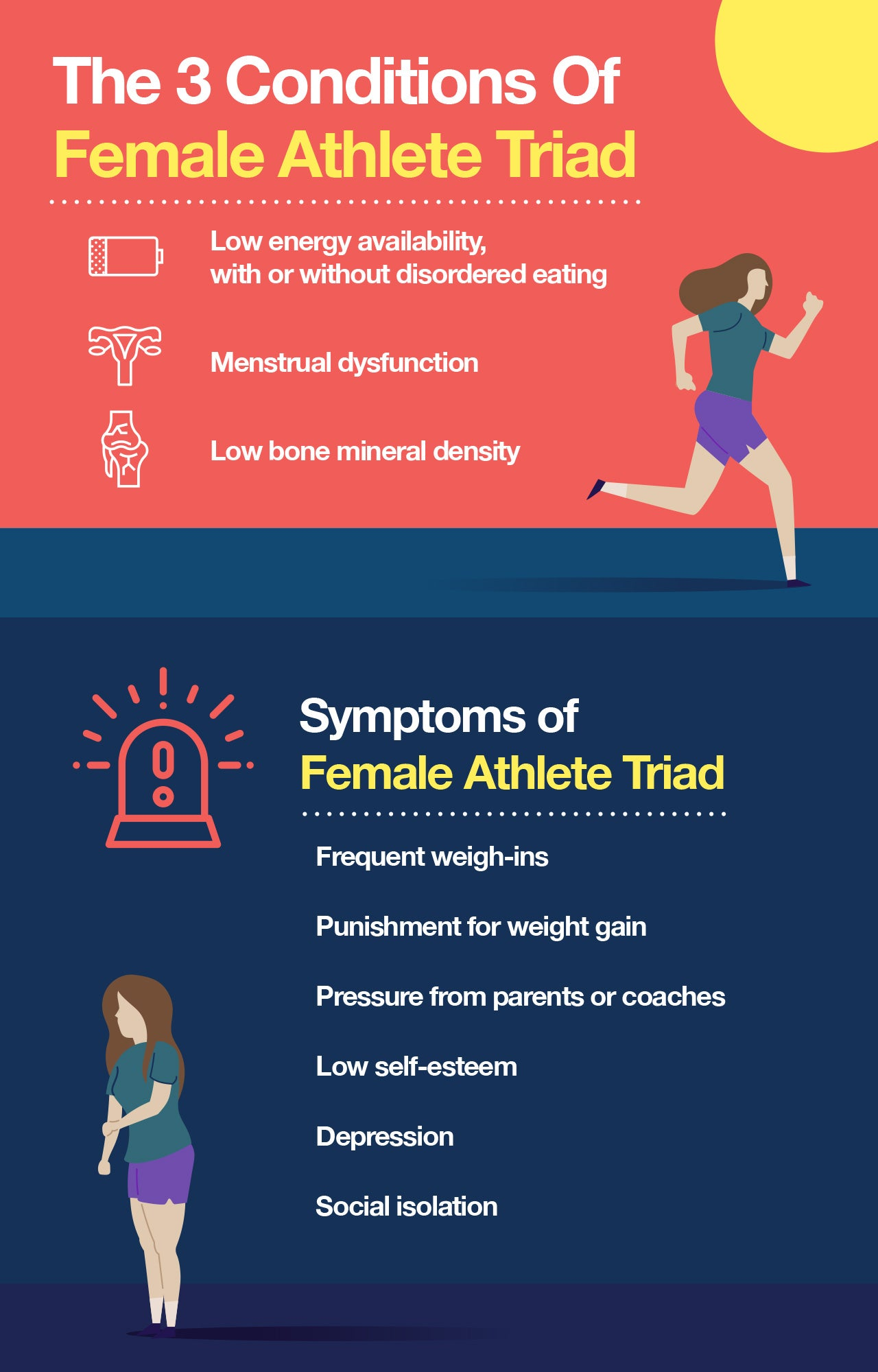 Female athlete triad may result from extreme exercising