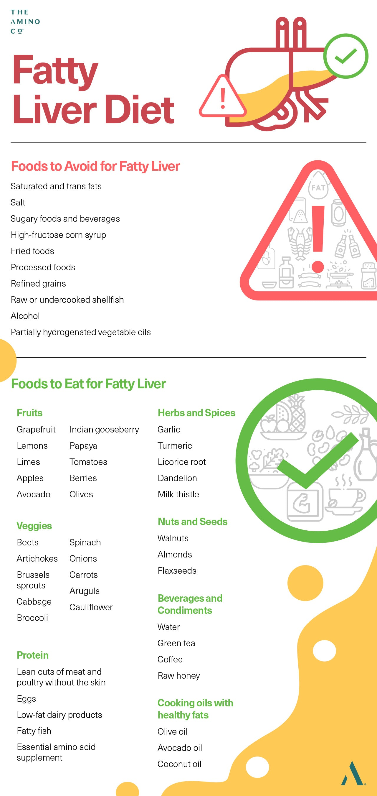 Foods to Eat for Fatty Liver