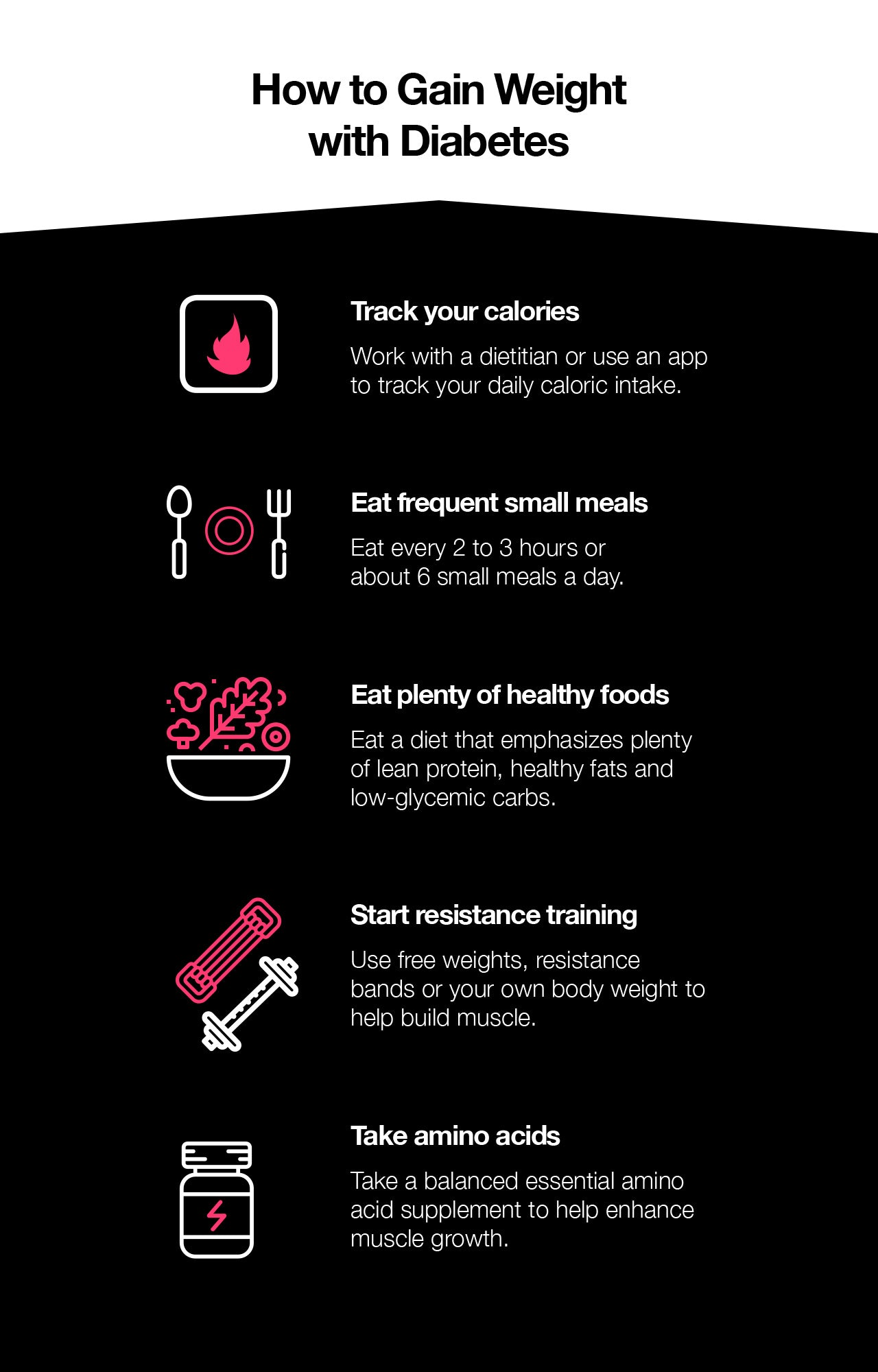 How to Gain Weight with Diabetes