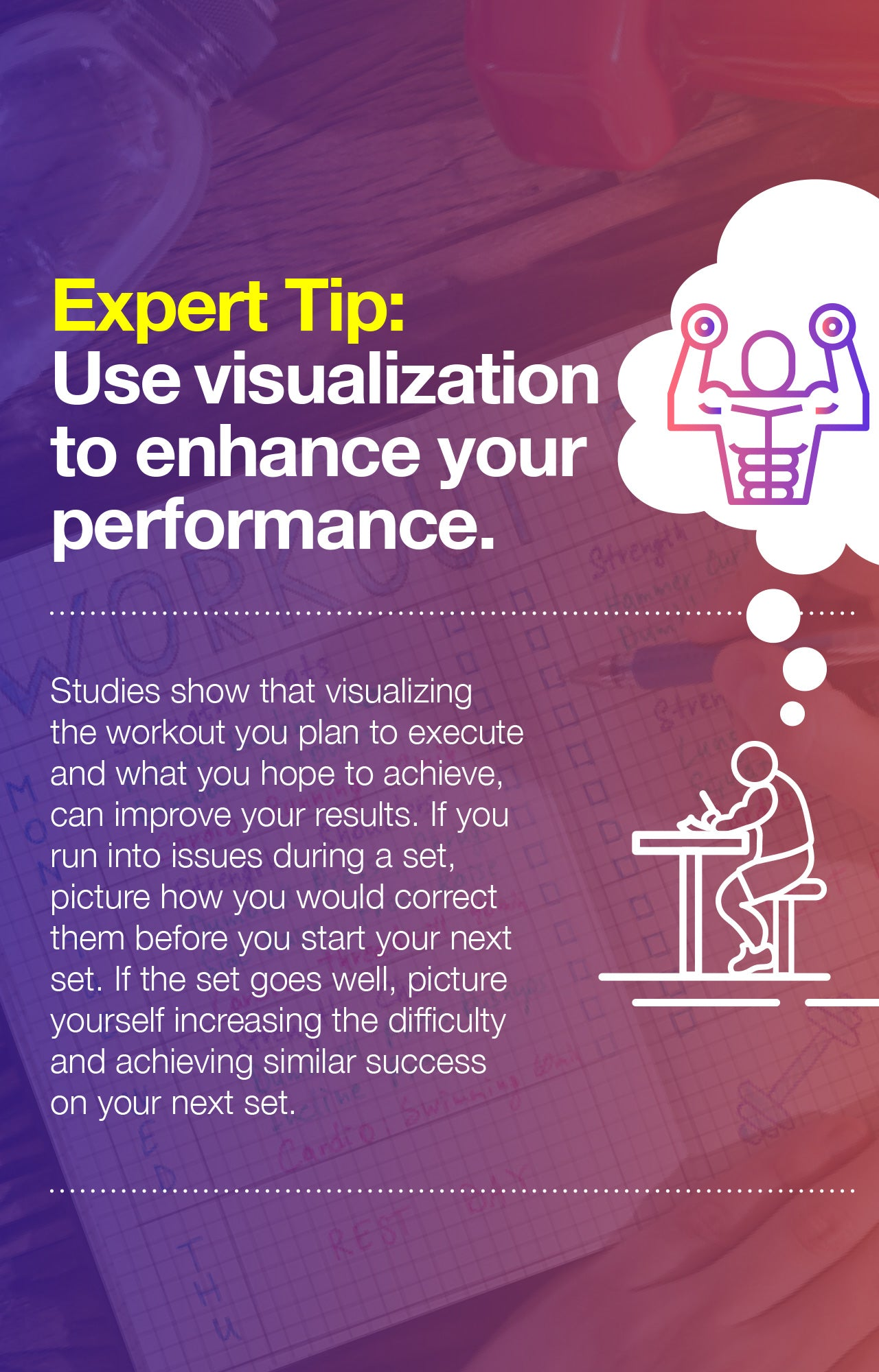 How visualization helps your performance