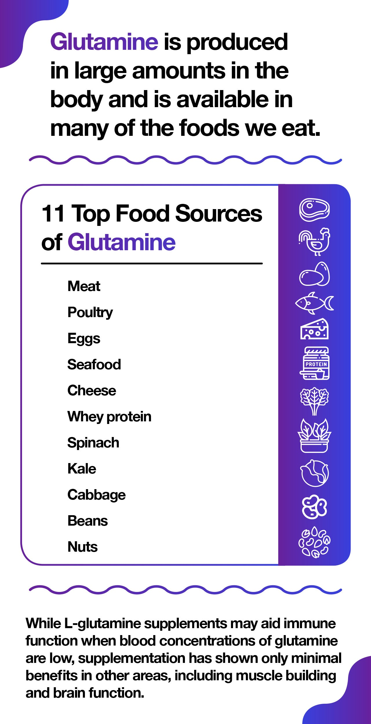 should you take a glutamine supplement?
