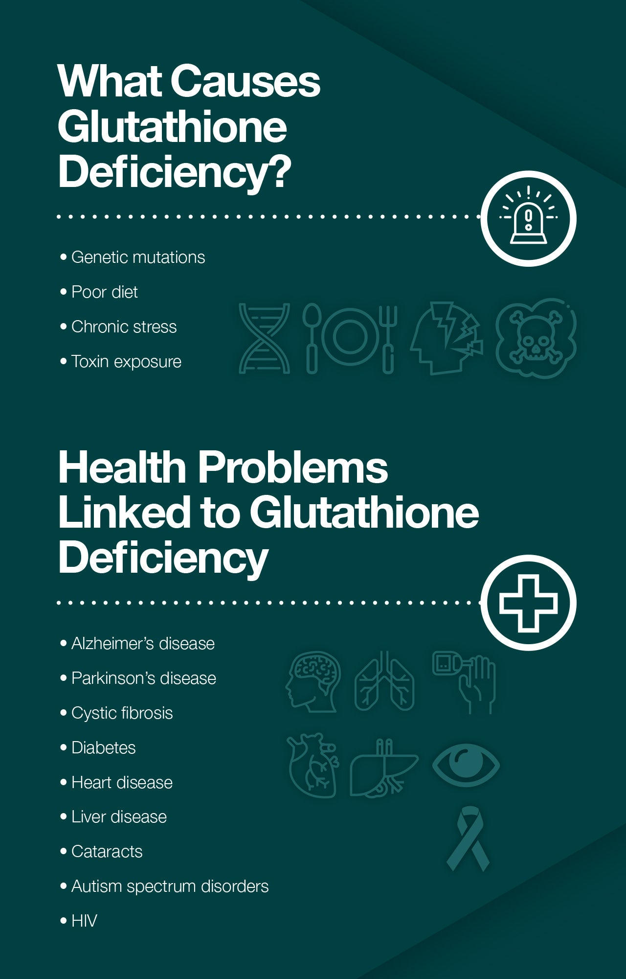 What Causes Glutathione Deficiency?