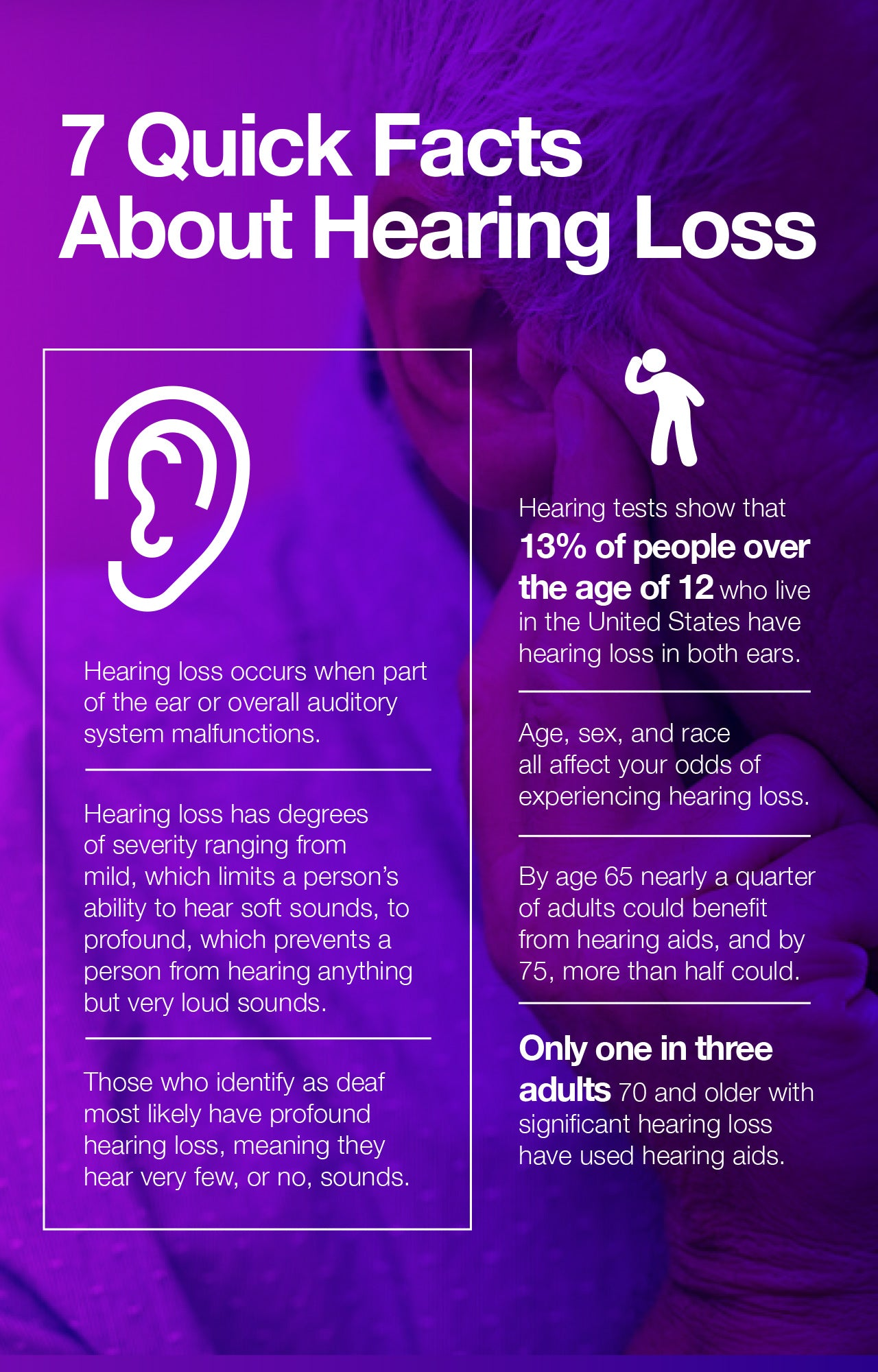 7 Quick Facts About Hearing Loss