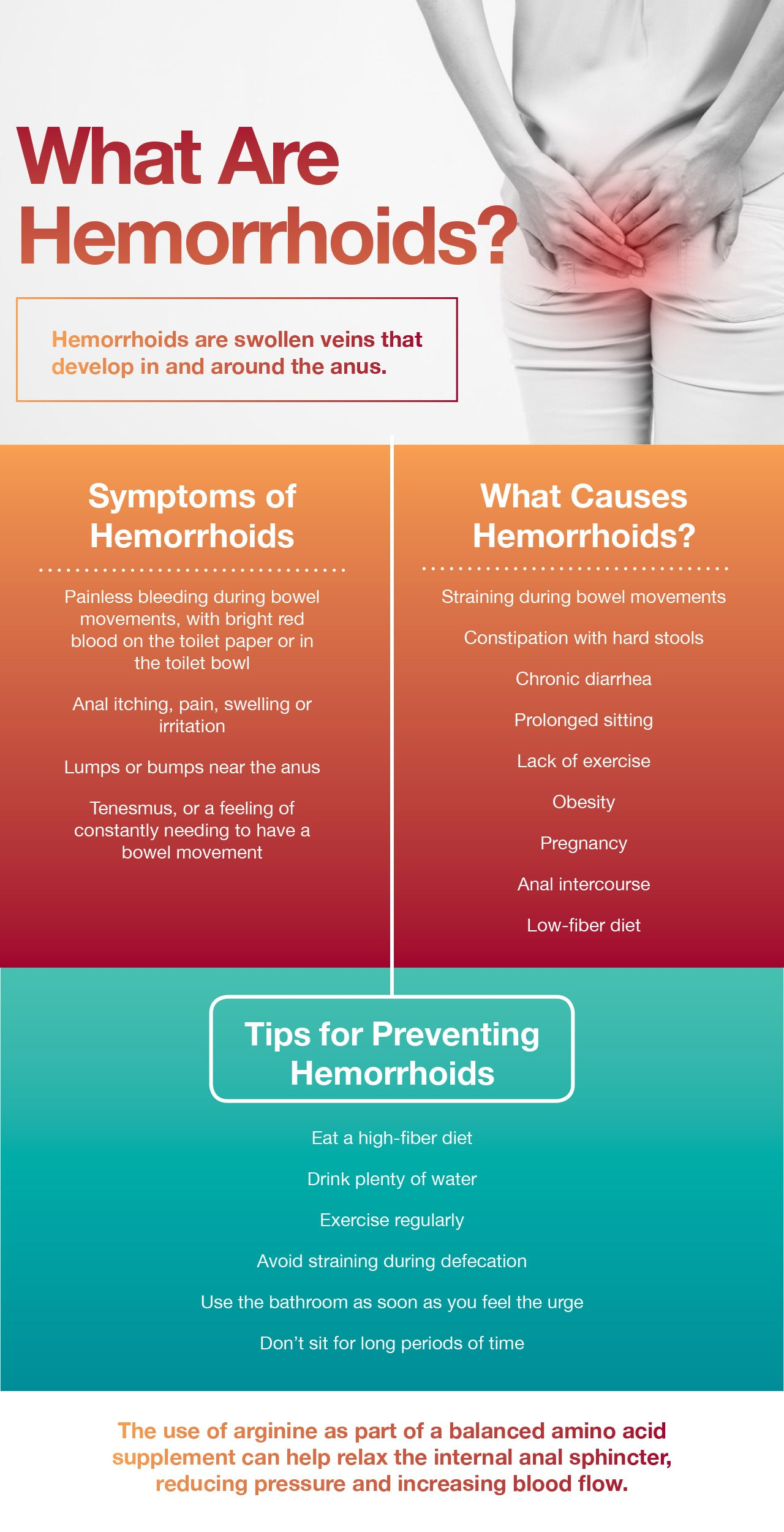 Hemorrhoid causes, treatment, prevention